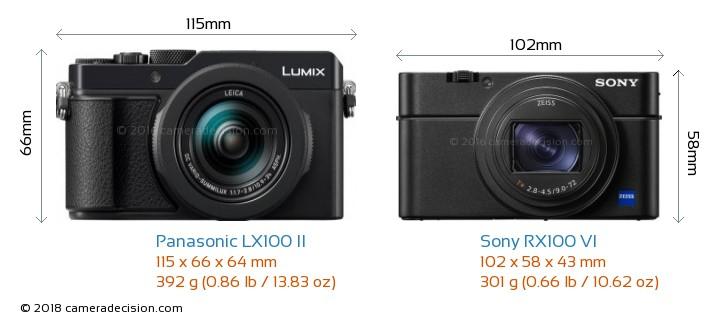 Panasonic LX100 II vs Sony RX100 VI Camera Size Comparison - Front View