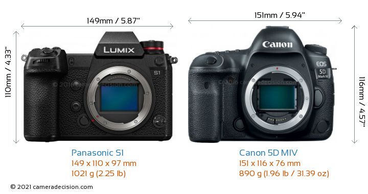 Panasonic S1 vs Canon 5D MIV Camera Size Comparison - Front View