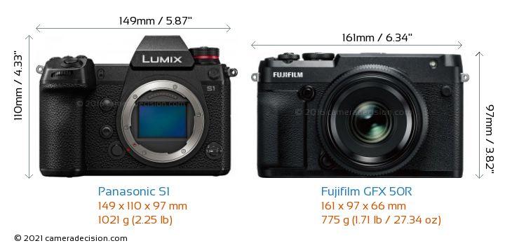 Panasonic S1 vs Fujifilm GFX 50R Camera Size Comparison - Front View
