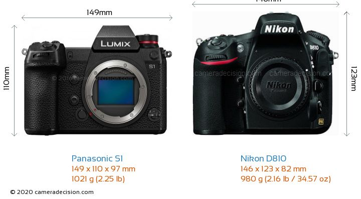 Panasonic S1 vs Nikon D810 Camera Size Comparison - Front View
