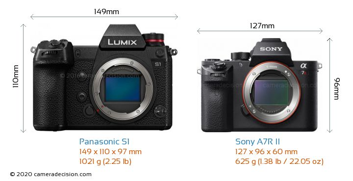 Panasonic S1 vs Sony A7R II Camera Size Comparison - Front View