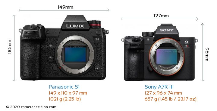 Panasonic S1 vs Sony A7R III Camera Size Comparison - Front View