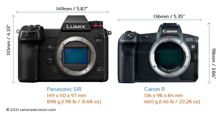Panasonic S1R vs Canon R Camera Size Comparison - Front View