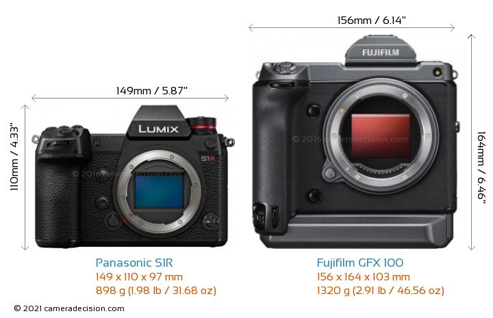Panasonic S1R vs Fujifilm GFX 100 Camera Size Comparison - Front View