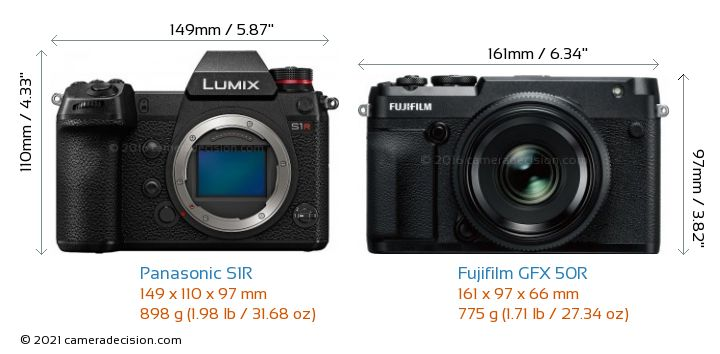 Panasonic S1R vs Fujifilm GFX 50R Camera Size Comparison - Front View