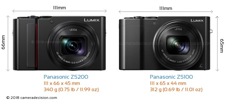 Panasonic ZS200 vs Panasonic ZS100 Camera Size Comparison - Front View
