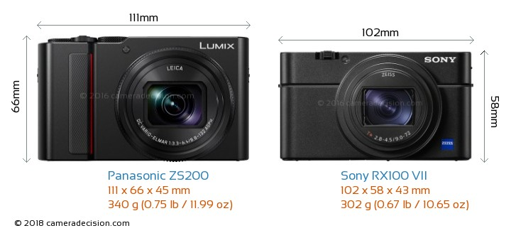Panasonic ZS200 vs Sony RX100 VII Camera Size Comparison - Front View