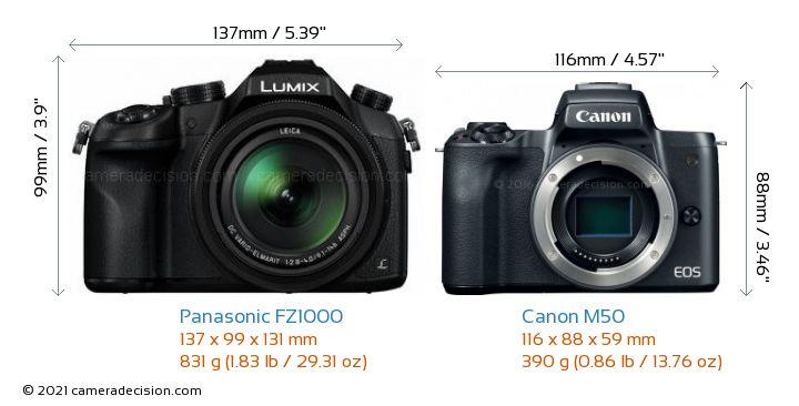 Panasonic FZ1000 vs Canon M50 Camera Size Comparison - Front View