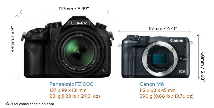 Panasonic FZ1000 vs Canon M6 Camera Size Comparison - Front View