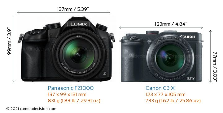 Panasonic FZ1000 vs Canon G3 X Camera Size Comparison - Front View