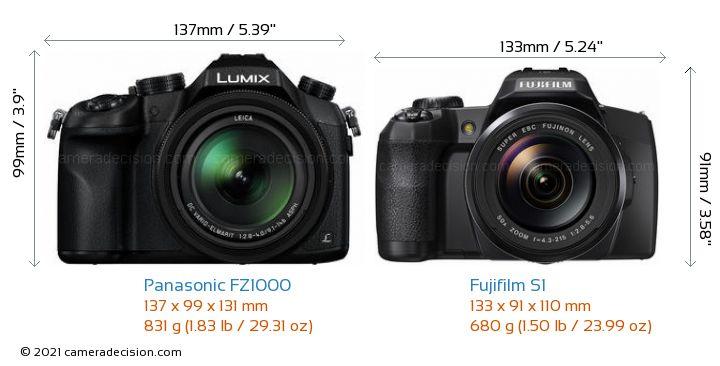 Panasonic FZ1000 vs Fujifilm S1 Camera Size Comparison - Front View