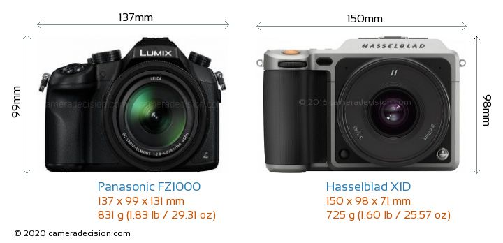 Panasonic FZ1000 vs Hasselblad X1D Camera Size Comparison - Front View
