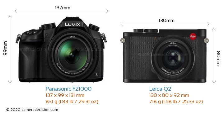 Panasonic FZ1000 vs Leica Q2 Camera Size Comparison - Front View