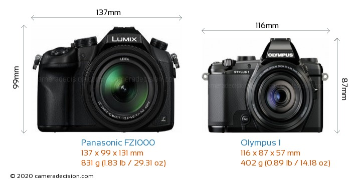 Panasonic FZ1000 vs Olympus 1 Camera Size Comparison - Front View