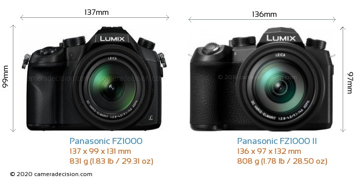 Panasonic FZ1000 vs Panasonic FZ1000 II Camera Size Comparison - Front View