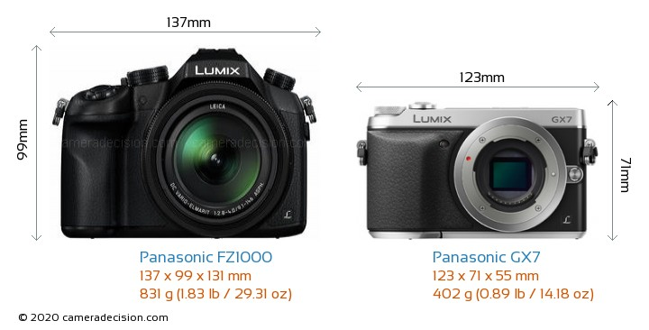 Panasonic FZ1000 vs Panasonic GX7 Camera Size Comparison - Front View
