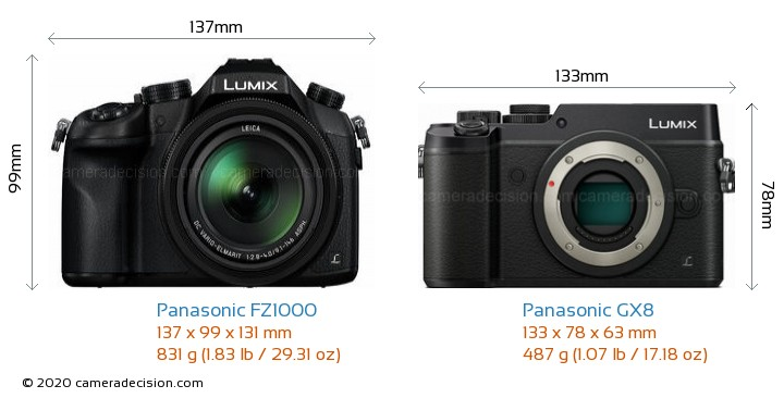 Panasonic FZ1000 vs Panasonic GX8 Camera Size Comparison - Front View