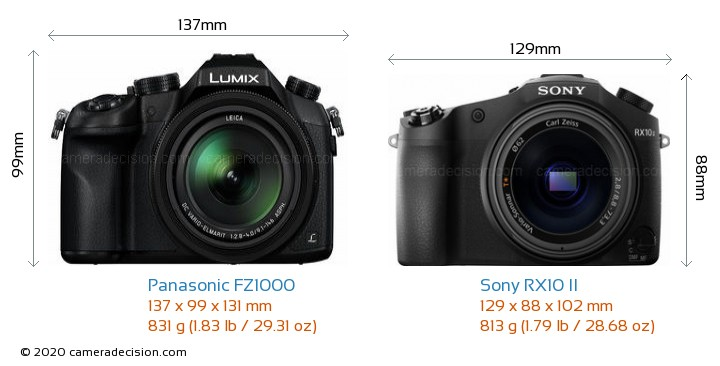 Panasonic FZ1000 vs Sony RX10 II Camera Size Comparison - Front View