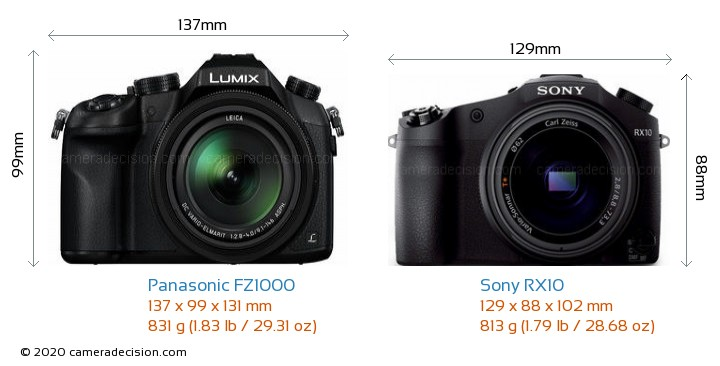 Panasonic FZ1000 vs Sony RX10 Camera Size Comparison - Front View