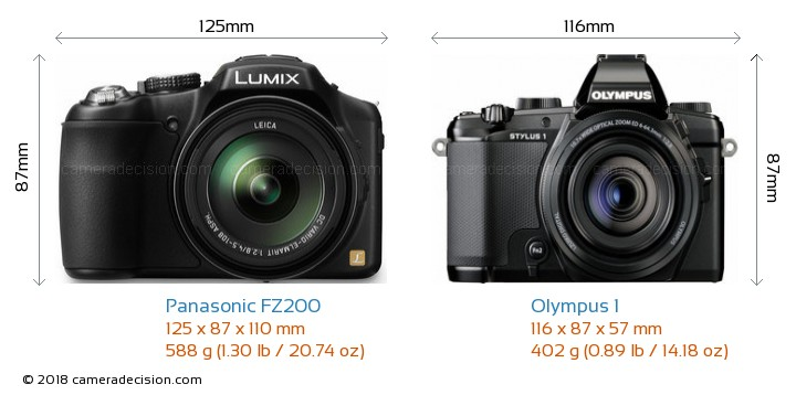 Panasonic FZ200 vs Olympus 1 Camera Size Comparison - Front View