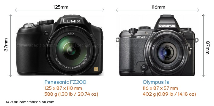Panasonic FZ200 vs Olympus 1s Camera Size Comparison - Front View
