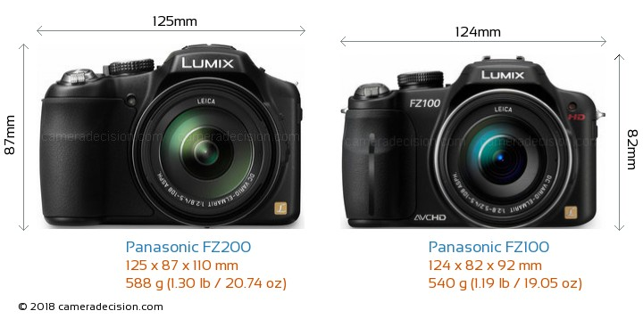 Panasonic FZ200 vs Panasonic FZ100 Camera Size Comparison - Front View
