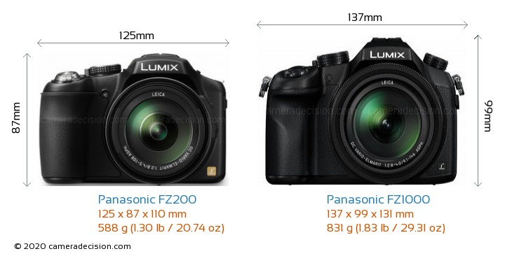 Panasonic FZ200 vs Panasonic FZ1000 Camera Size Comparison - Front View