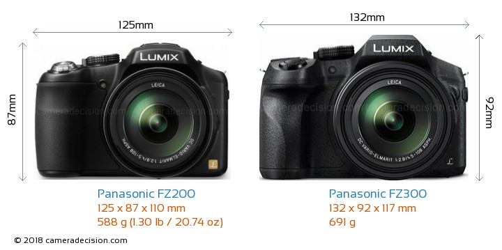Panasonic FZ200 vs Panasonic FZ300 Camera Size Comparison - Front View