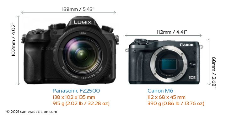 Panasonic FZ2500 vs Canon M6 Camera Size Comparison - Front View