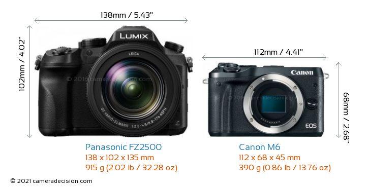 Panasonic FZ2500 vs Canon M6 Camera Size Comparison - Front View