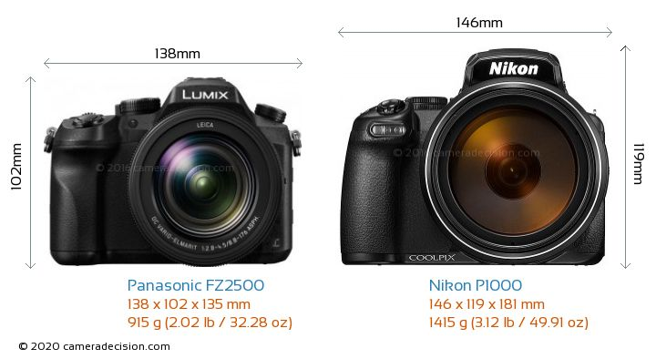 Panasonic FZ2500 vs Nikon P1000 Camera Size Comparison - Front View
