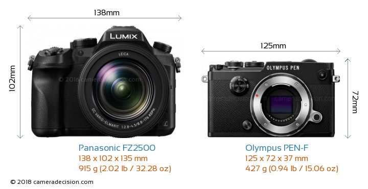 Panasonic FZ2500 vs Olympus PEN-F Camera Size Comparison - Front View