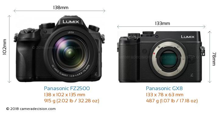Panasonic FZ2500 vs Panasonic GX8 Camera Size Comparison - Front View
