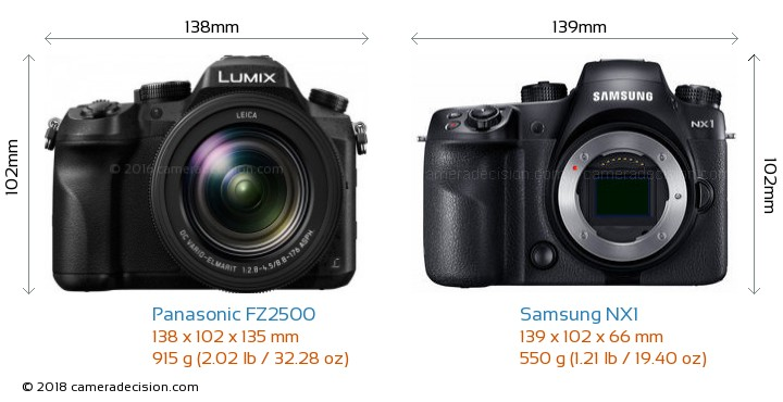 Panasonic FZ2500 vs Samsung NX1 Camera Size Comparison - Front View