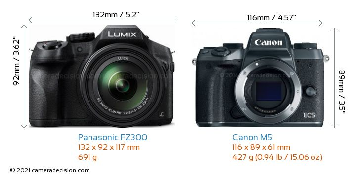 Panasonic FZ300 vs Canon M5 Camera Size Comparison - Front View