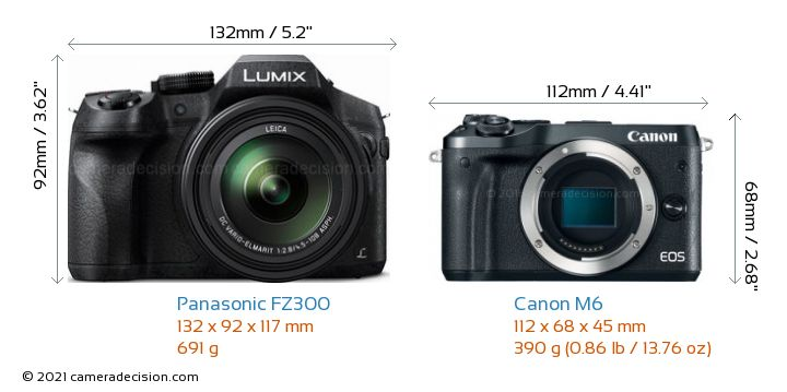Panasonic FZ300 vs Canon M6 Camera Size Comparison - Front View