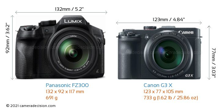Panasonic FZ300 vs Canon G3 X Camera Size Comparison - Front View