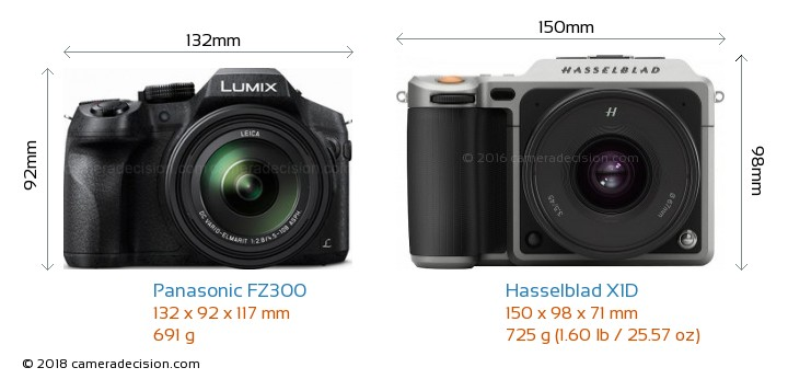 Panasonic FZ300 vs Hasselblad X1D Camera Size Comparison - Front View