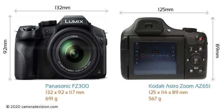 Panasonic FZ300 vs Kodak Astro Zoom AZ651 Camera Size Comparison - Front View