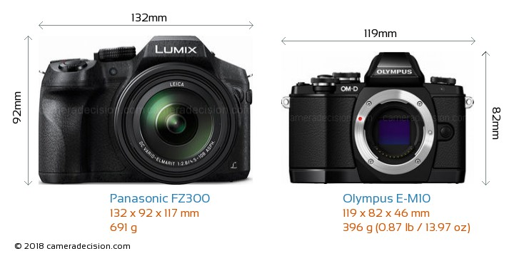 Panasonic FZ300 vs Olympus E-M10 Camera Size Comparison - Front View