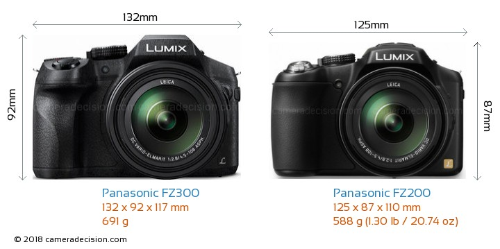 Panasonic FZ300 vs Panasonic FZ200 Camera Size Comparison - Front View