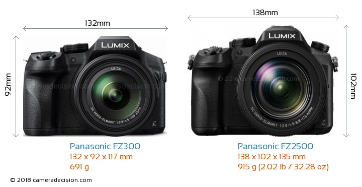 Panasonic FZ300 vs Panasonic FZ2500 Camera Size Comparison - Front View
