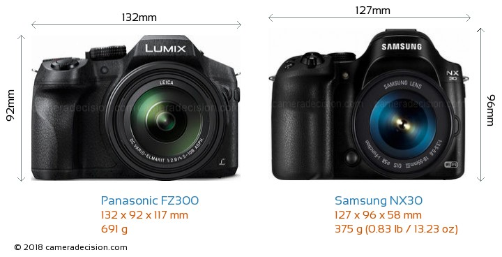 Panasonic FZ300 vs Samsung NX30 Camera Size Comparison - Front View