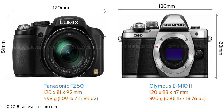 Panasonic FZ60 vs Olympus E-M10 II Camera Size Comparison - Front View
