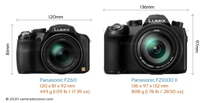 Panasonic FZ60 vs Panasonic FZ1000 II Camera Size Comparison - Front View