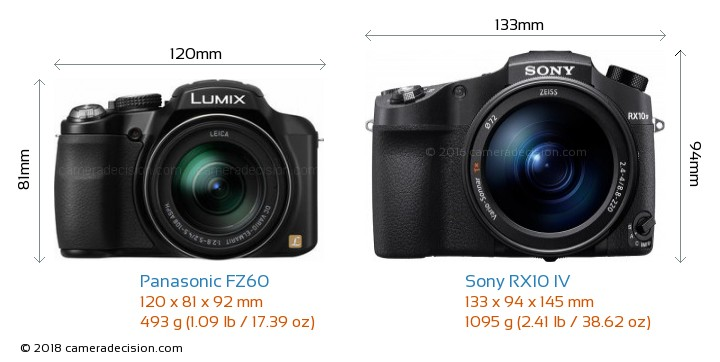 Panasonic FZ60 vs Sony RX10 IV Camera Size Comparison - Front View