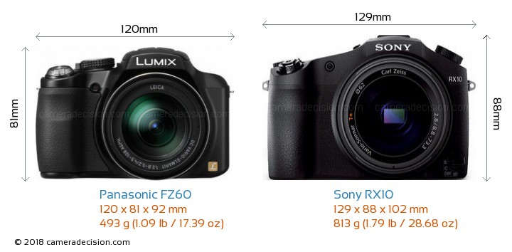 Panasonic FZ60 vs Sony RX10 Camera Size Comparison - Front View