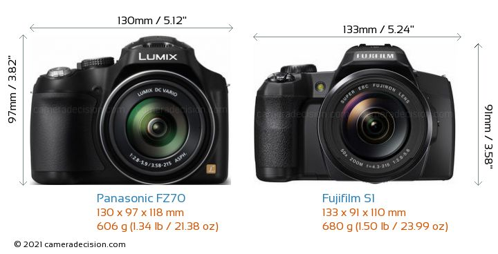 Panasonic FZ70 vs Fujifilm S1 Camera Size Comparison - Front View