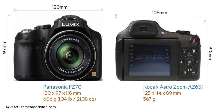 Panasonic FZ70 vs Kodak Astro Zoom AZ651 Camera Size Comparison - Front View