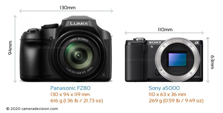 Panasonic FZ80 vs Sony a5000 Camera Size Comparison - Front View